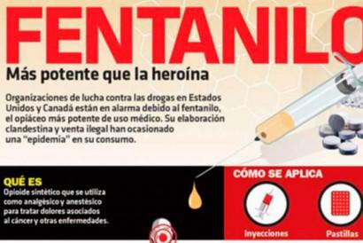 LA DROGA EL FENTANILO SE ASOMA EN FRONTERA NORTE DE MÉXICO.Periódico El País  de España