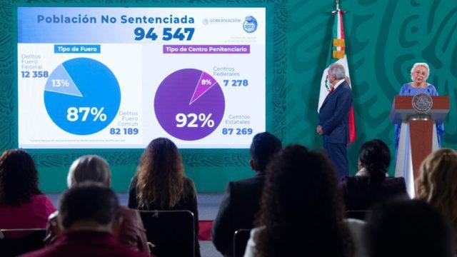 AMLO presentará decreto para liberar a presos torturados o mayores de 75 años